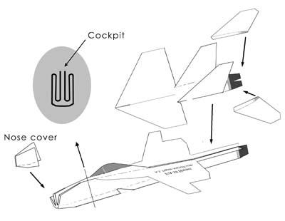 instructions F-18